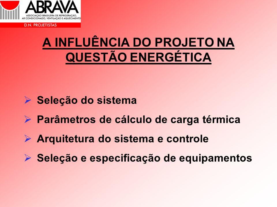 A INFLUÊNCIA DO PROJETO NA QUESTÃO ENERGÉTICA Seleção do sistema Parâmetros de cálculo de carga térmica Arquitetura do sistema e controle Seleção e es