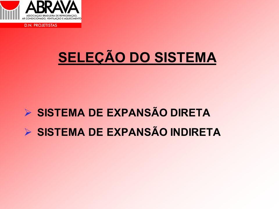 SELEÇÃO DO SISTEMA SISTEMA DE EXPANSÃO DIRETA SISTEMA DE EXPANSÃO INDIRETA
