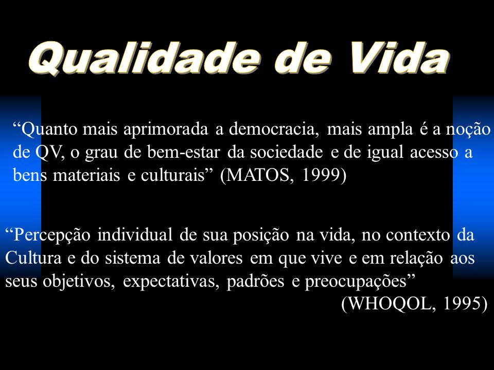 Quanto mais aprimorada a democracia, mais ampla é a noção de QV, o grau de bem-estar da sociedade e de igual acesso a bens materiais e culturais (MATO
