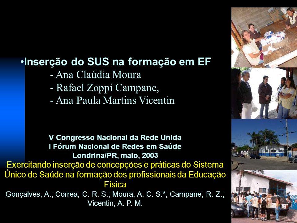 Inserção do SUS na formação em EF - Ana Claúdia Moura - Rafael Zoppi Campane, - Ana Paula Martins Vicentin V Congresso Nacional da Rede Unida I Fórum