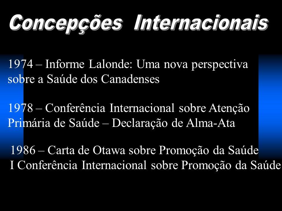 1974 – Informe Lalonde: Uma nova perspectiva sobre a Saúde dos Canadenses 1978 – Conferência Internacional sobre Atenção Primária de Saúde – Declaraçã