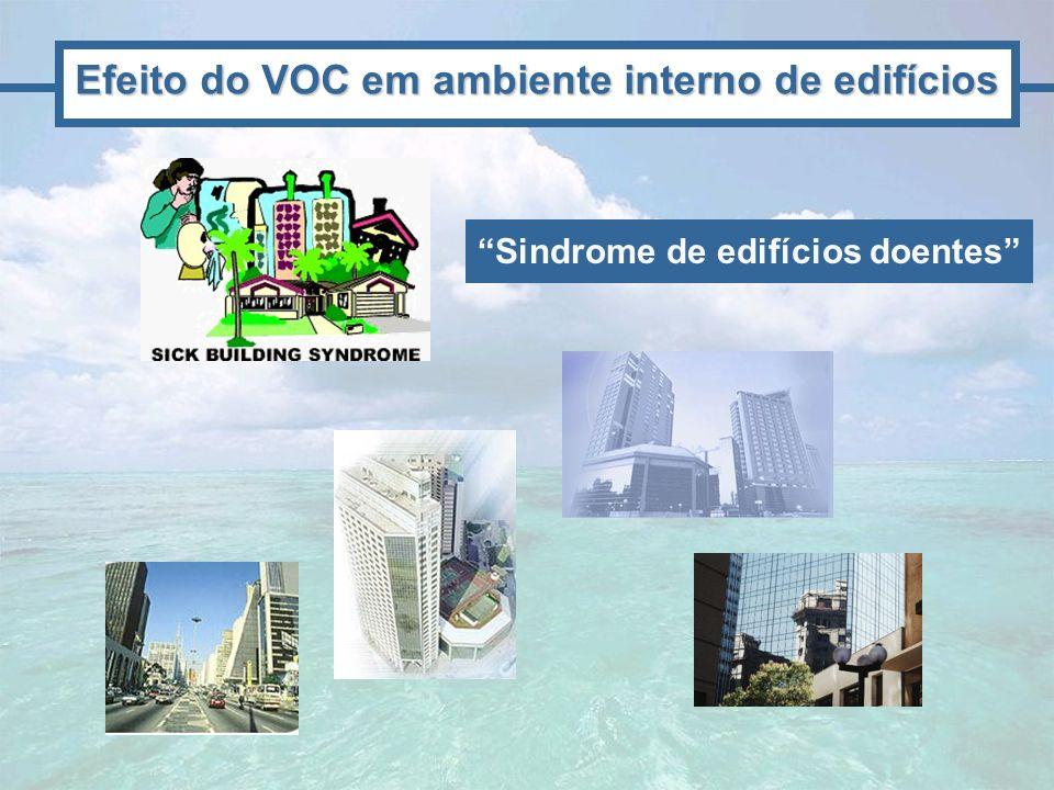 Efeito do VOC em ambiente interno de edifícios Sindrome de edifícios doentes