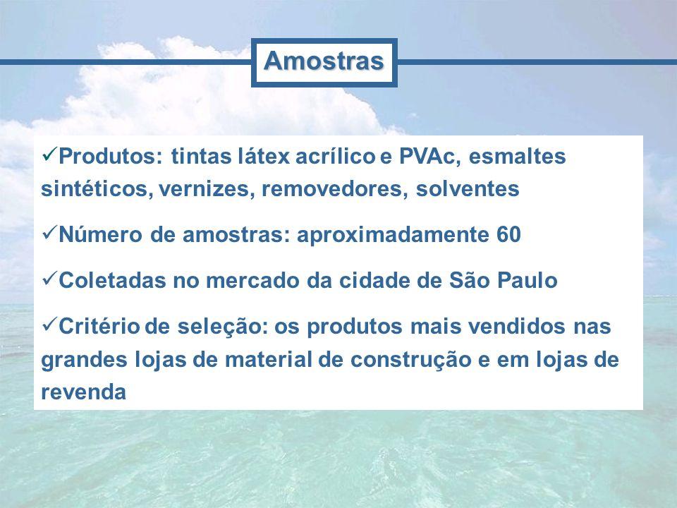 Produtos: tintas látex acrílico e PVAc, esmaltes sintéticos, vernizes, removedores, solventes Número de amostras: aproximadamente 60 Coletadas no merc