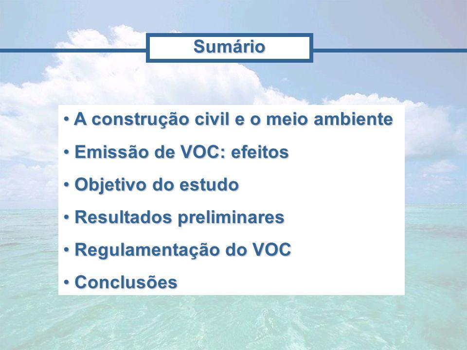 A construção civil e o meio ambiente A construção civil e o meio ambiente Emissão de VOC: efeitos Emissão de VOC: efeitos Objetivo do estudo Objetivo