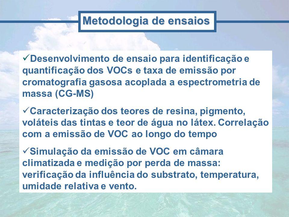 Desenvolvimento de ensaio para identificação e quantificação dos VOCs e taxa de emissão por cromatografia gasosa acoplada a espectrometria de massa (C