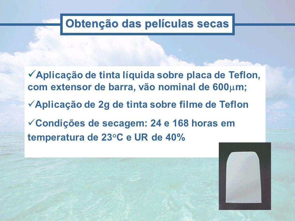 Aplicação de tinta líquida sobre placa de Teflon, com extensor de barra, vão nominal de 600 m; Aplicação de 2g de tinta sobre filme de Teflon Condiçõe