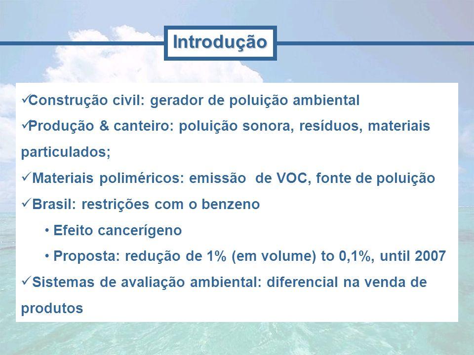 Introdução Construção civil: gerador de poluição ambiental Produção & canteiro: poluição sonora, resíduos, materiais particulados; Materiais poliméric