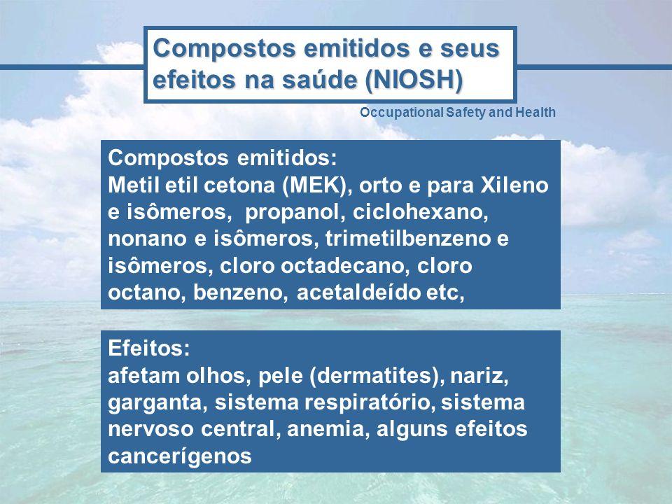 Efeitos: afetam olhos, pele (dermatites), nariz, garganta, sistema respiratório, sistema nervoso central, anemia, alguns efeitos cancerígenos Composto