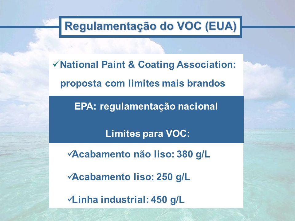 National Paint & Coating Association: proposta com limites mais brandos Acabamento não liso: 380 g/L Acabamento liso: 250 g/L Linha industrial: 450 g/