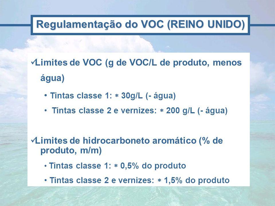Limites de VOC (g de VOC/L de produto, menos água) Tintas classe 1: 30g/L (- água) Tintas classe 2 e vernizes: 200 g/L (- água) Limites de hidrocarbon
