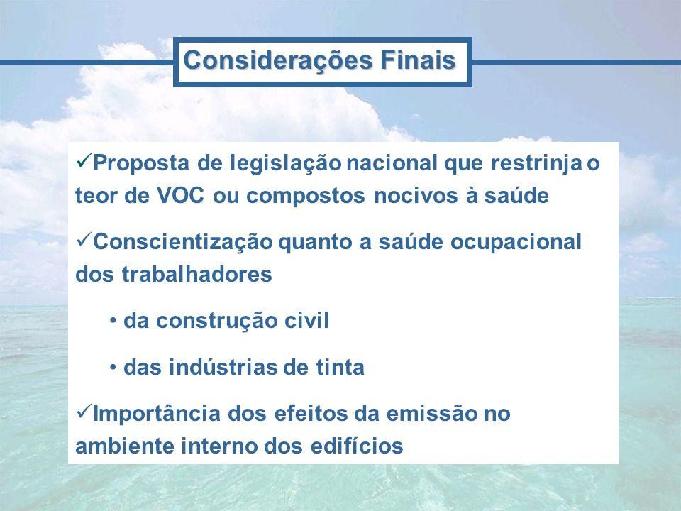 Proposta de legislação nacional que restrinja o teor de VOC ou compostos nocivos à saúde Conscientização quanto a saúde ocupacional dos trabalhadores