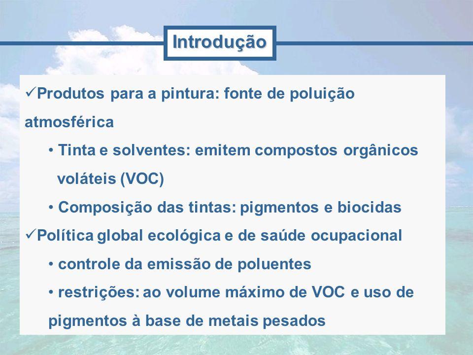 Introdução Produtos para a pintura: fonte de poluição atmosférica Tinta e solventes: emitem compostos orgânicos voláteis (VOC) Composição das tintas: