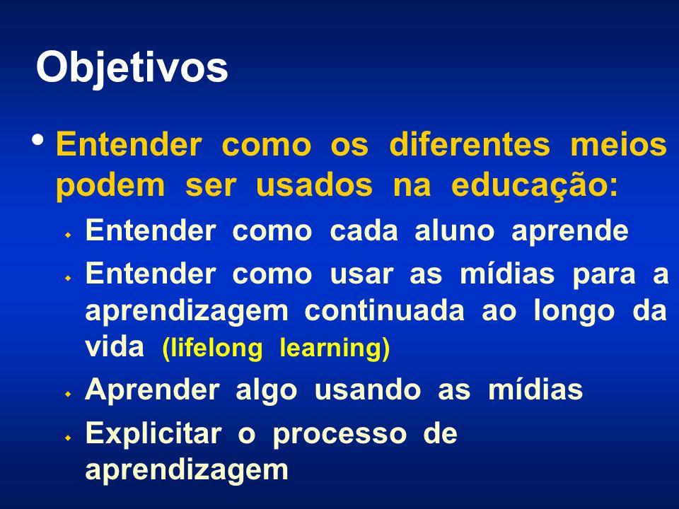 Objetivos Entender como os diferentes meios podem ser usados na educação: w Entender como cada aluno aprende w Entender como usar as mídias para a apr