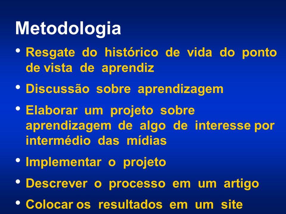 Metodologia Resgate do histórico de vida do ponto de vista de aprendiz Discussão sobre aprendizagem Elaborar um projeto sobre aprendizagem de algo de