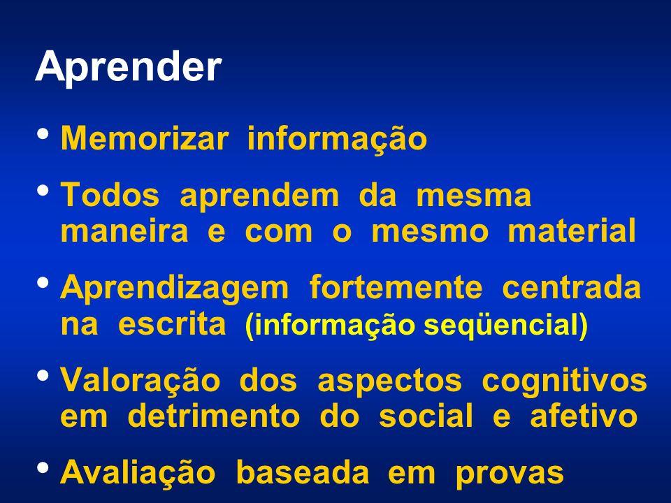 Aprender Memorizar informação Todos aprendem da mesma maneira e com o mesmo material Aprendizagem fortemente centrada na escrita (informação seqüencia
