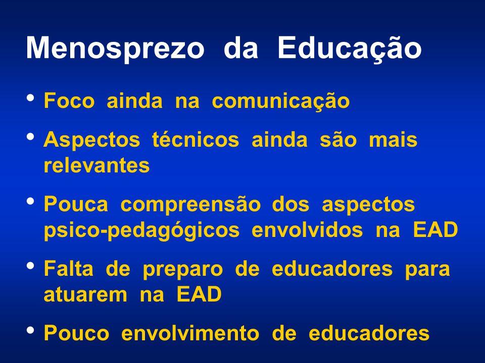 Foco ainda na comunicação Aspectos técnicos ainda são mais relevantes Pouca compreensão dos aspectos psico-pedagógicos envolvidos na EAD Falta de preparo de educadores para atuarem na EAD Pouco envolvimento de educadores