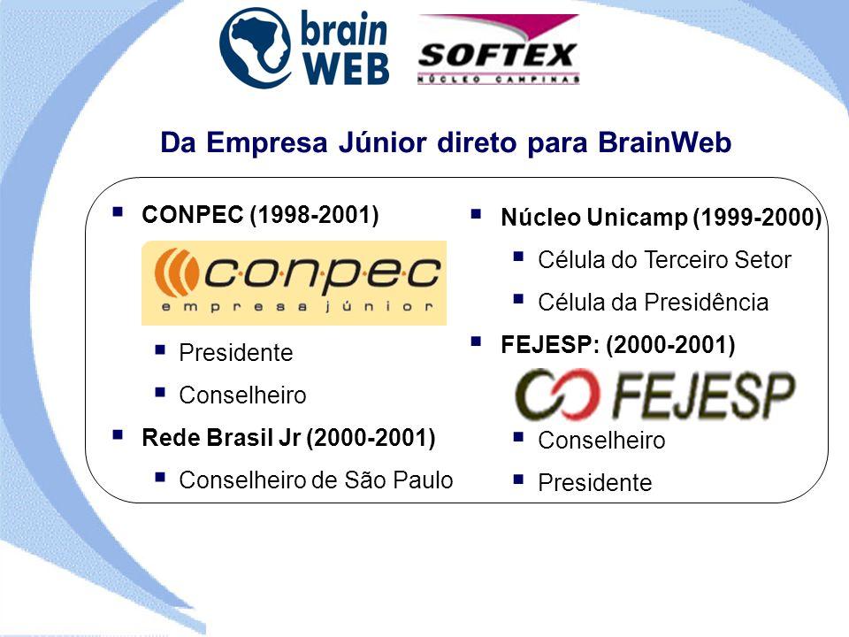 Da Empresa Júnior direto para BrainWeb CONPEC (1998-2001) Presidente Conselheiro Rede Brasil Jr (2000-2001) Conselheiro de São Paulo Núcleo Unicamp (1999-2000) Célula do Terceiro Setor Célula da Presidência FEJESP: (2000-2001) Conselheiro Presidente