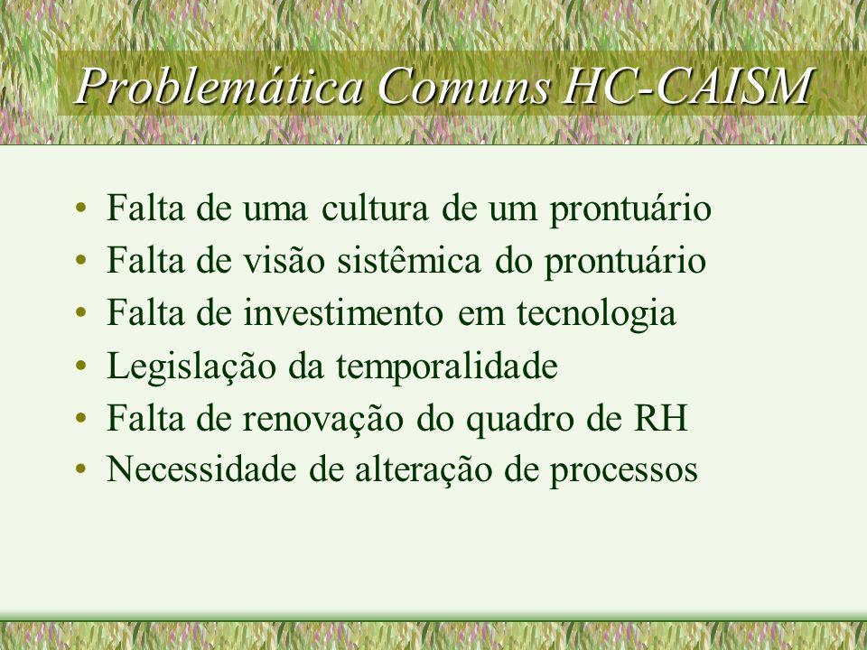 Problemática Comuns HC-CAISM Falta de uma cultura de um prontuário Falta de visão sistêmica do prontuário Falta de investimento em tecnologia Legislaç
