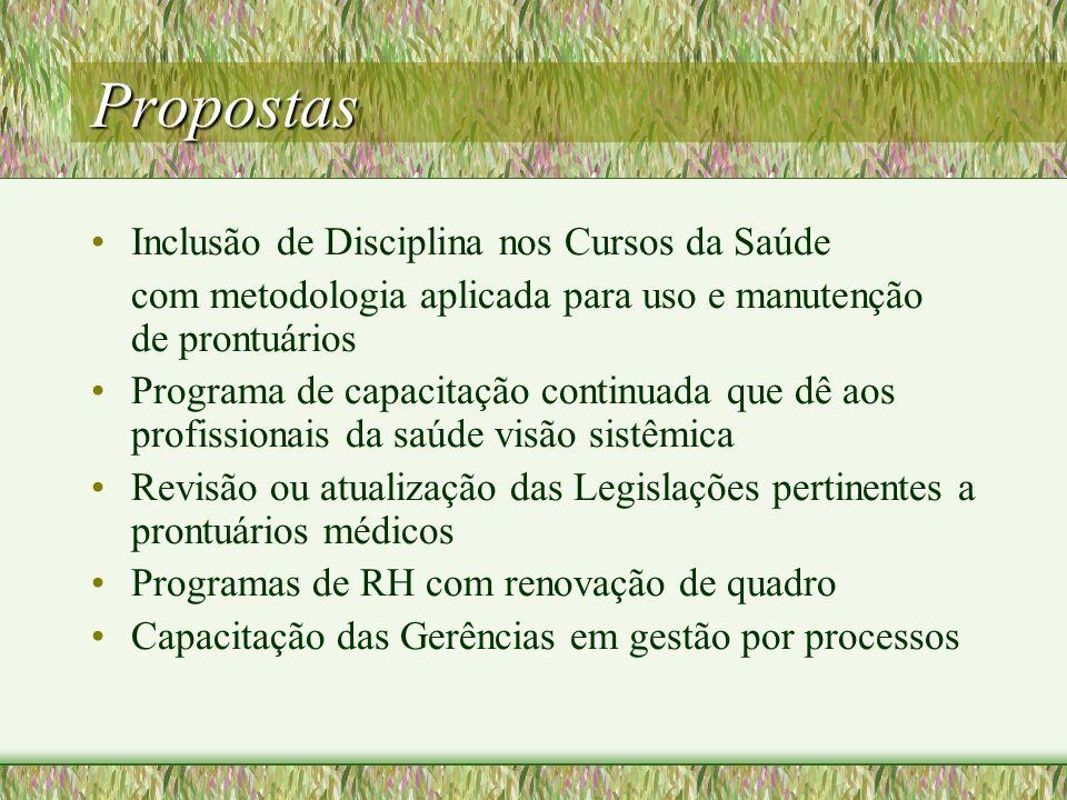 Propostas Inclusão de Disciplina nos Cursos da Saúde com metodologia aplicada para uso e manutenção de prontuários Programa de capacitação continuada
