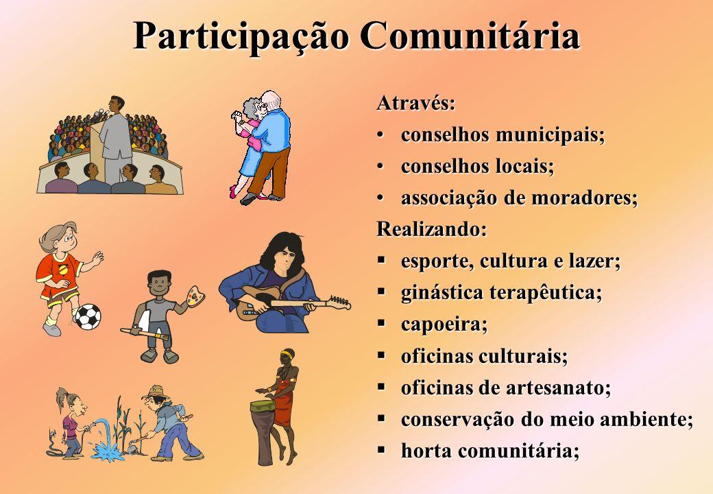 Participação Comunitária Através: conselhos municipais;conselhos municipais; conselhos locais;conselhos locais; associação de moradores;associação de