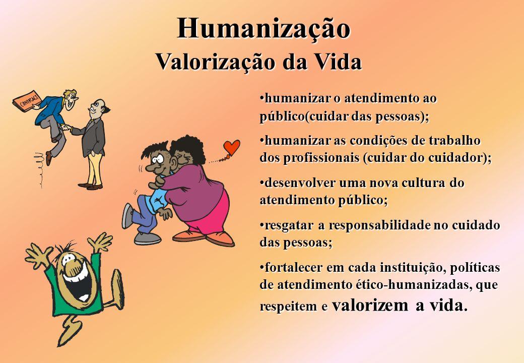Humanização humanizar o atendimento aohumanizar o atendimento ao público(cuidar das pessoas); humanizar as condições de trabalho dos profissionais (cu