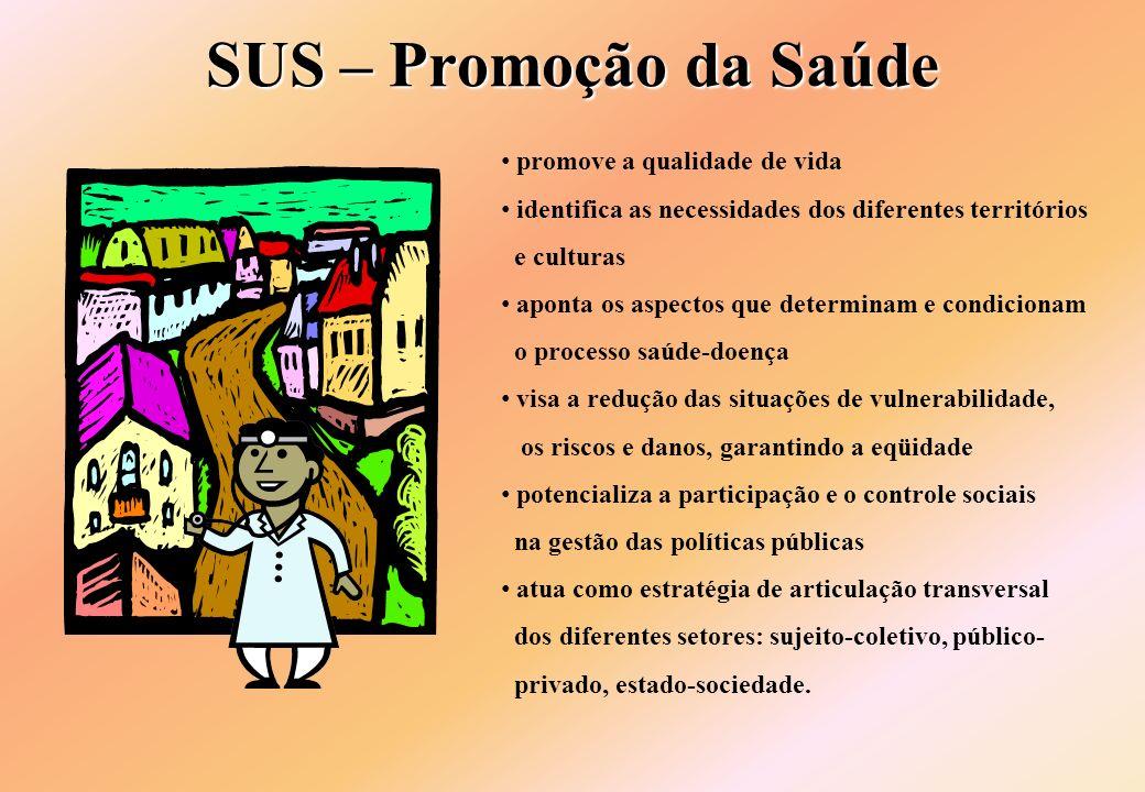 SUS – Promoção da Saúde promove a qualidade de vida identifica as necessidades dos diferentes territórios e culturas aponta os aspectos que determinam