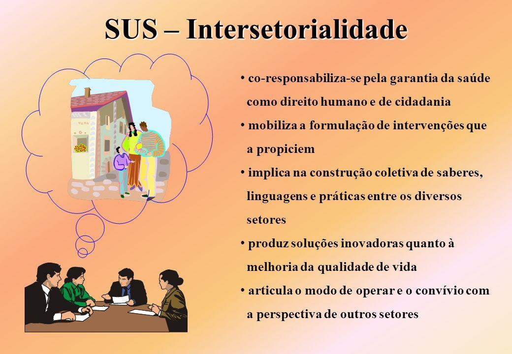 SUS – Intersetorialidade co-responsabiliza-se pela garantia da saúde como direito humano e de cidadania mobiliza a formulação de intervenções que a pr