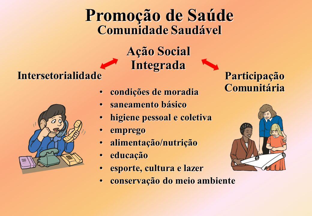 Promoção de Saúde Comunidade Saudável Intersetorialidade ParticipaçãoComunitária condições de moradiacondições de moradia saneamento básicosaneamento