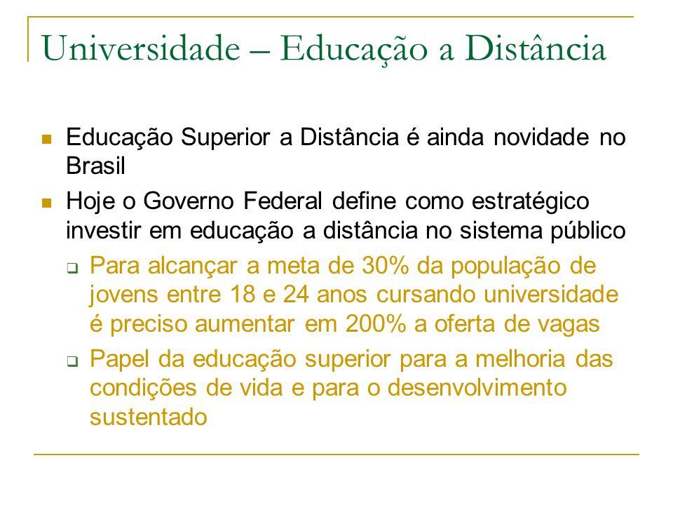 Universidade – Educação a Distância Educação Superior a Distância é ainda novidade no Brasil Hoje o Governo Federal define como estratégico investir e
