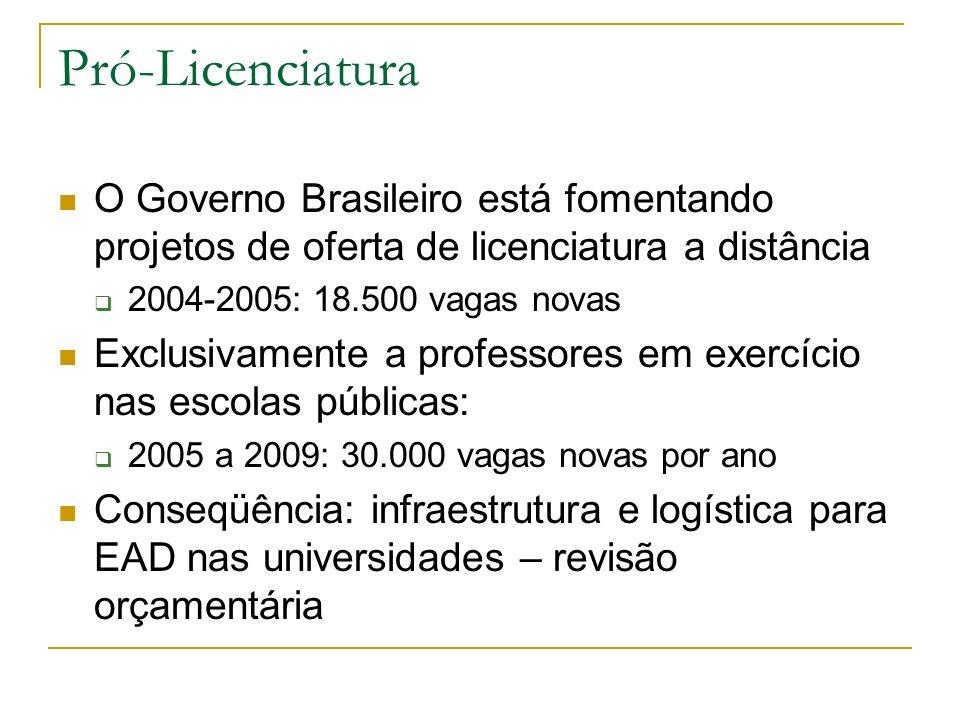 Pró-Licenciatura O Governo Brasileiro está fomentando projetos de oferta de licenciatura a distância 2004-2005: 18.500 vagas novas Exclusivamente a pr
