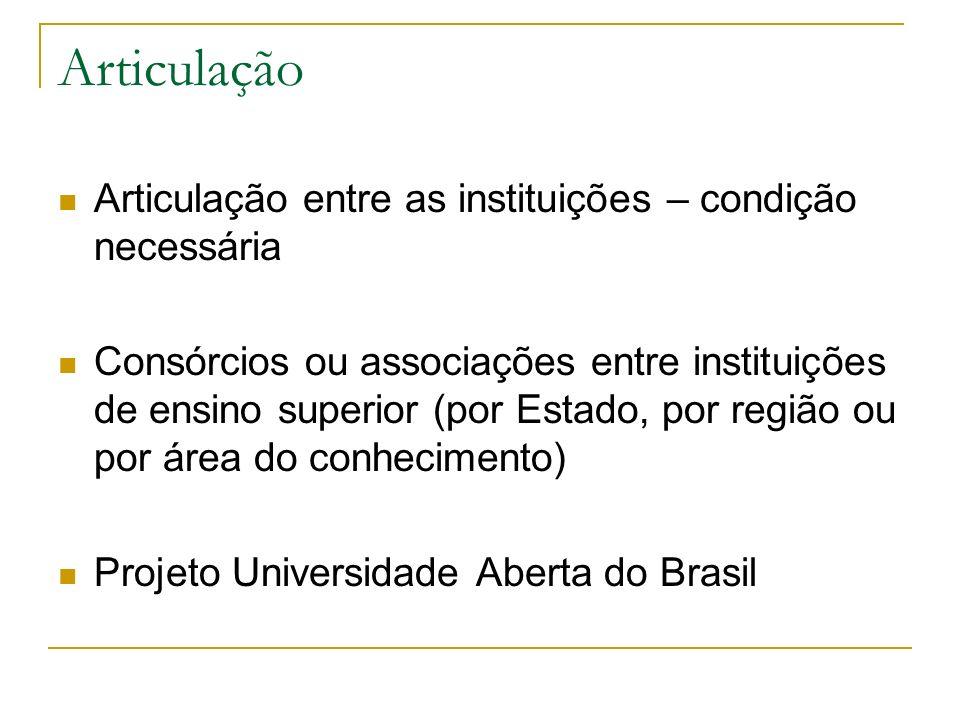 Articulação Articulação entre as instituições – condição necessária Consórcios ou associações entre instituições de ensino superior (por Estado, por r