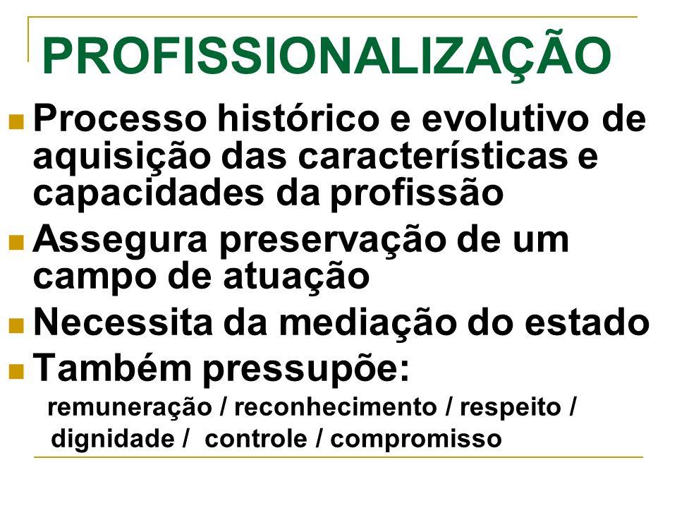 PROFISSIONALIZAÇÃO Processo histórico e evolutivo de aquisição das características e capacidades da profissão Assegura preservação de um campo de atua