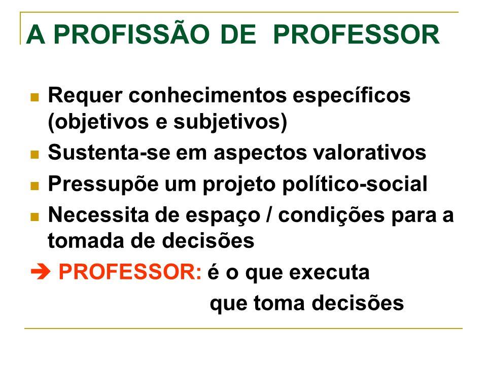 A PROFISSÃO DE PROFESSOR Requer conhecimentos específicos (objetivos e subjetivos) Sustenta-se em aspectos valorativos Pressupõe um projeto político-s