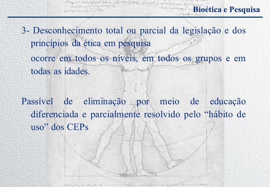 Bioética e Pesquisa 3- Desconhecimento total ou parcial da legislação e dos princípios da ética em pesquisa ocorre em todos os níveis, em todos os gru