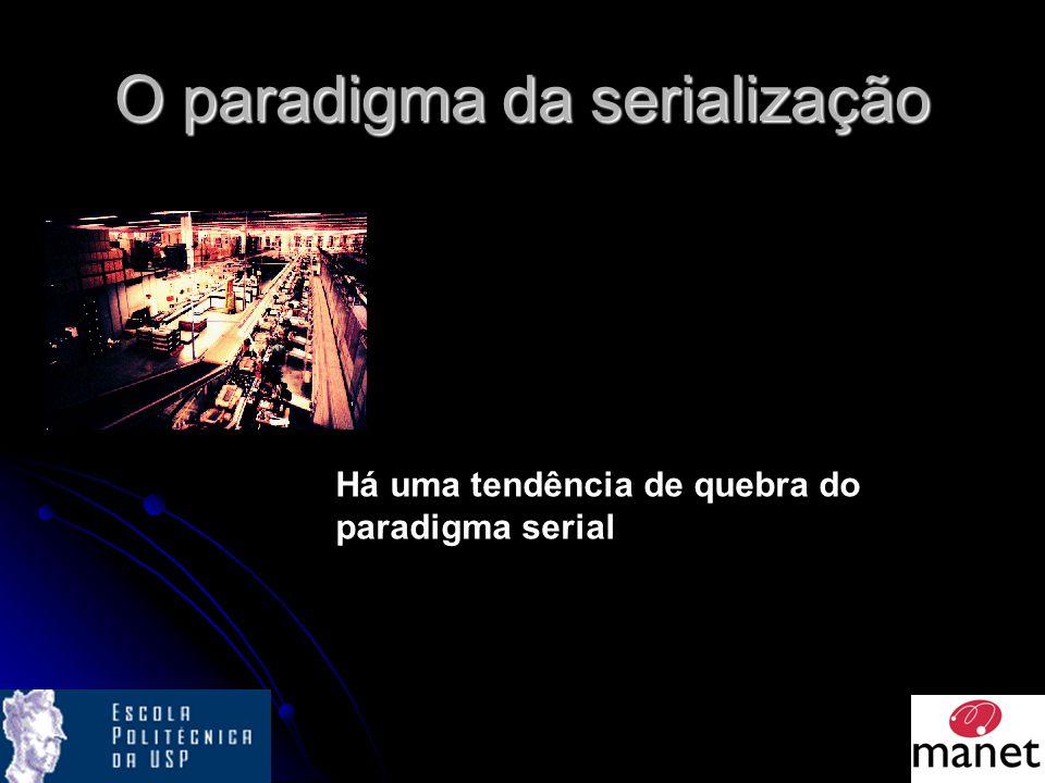 O paradigma da serialização Há uma tendência de quebra do paradigma serial