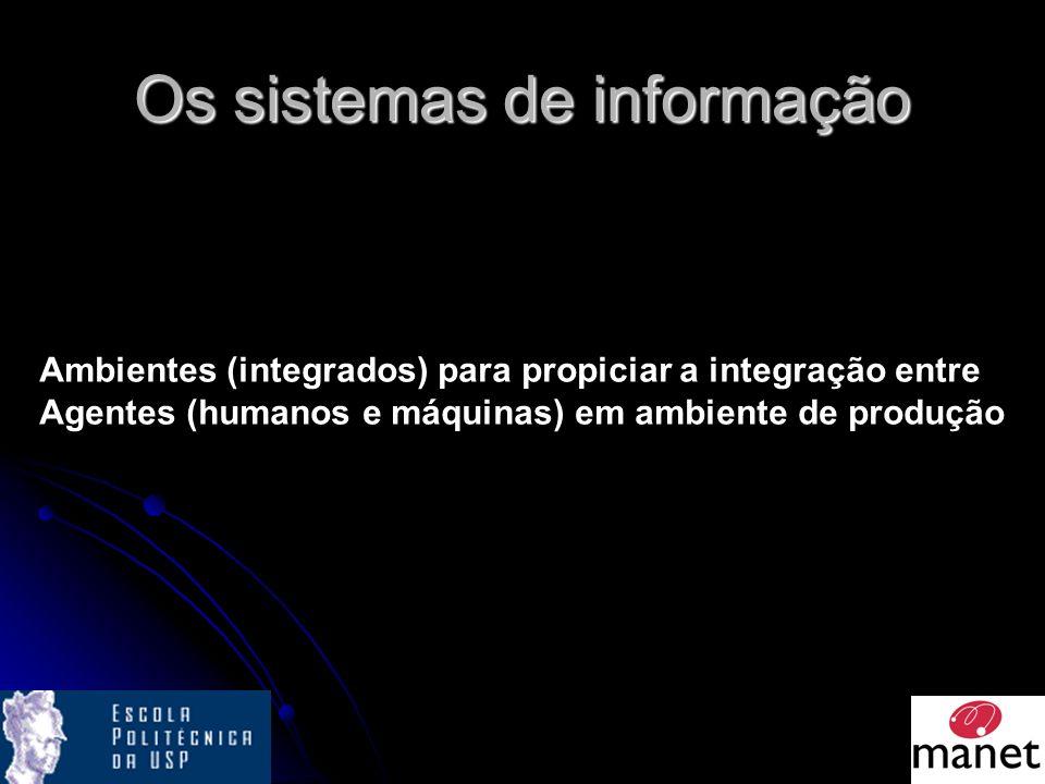 Os sistemas de informação Ambientes (integrados) para propiciar a integração entre Agentes (humanos e máquinas) em ambiente de produção