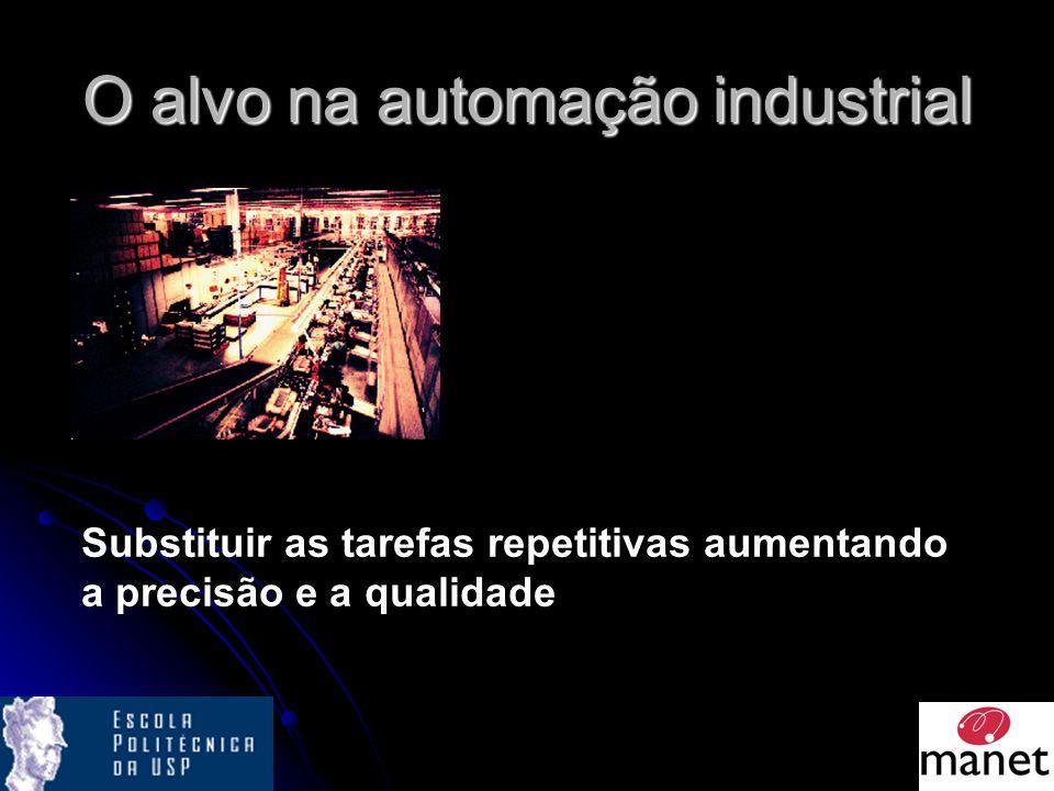 O alvo na automação industrial Substituir as tarefas repetitivas aumentando a precisão e a qualidade