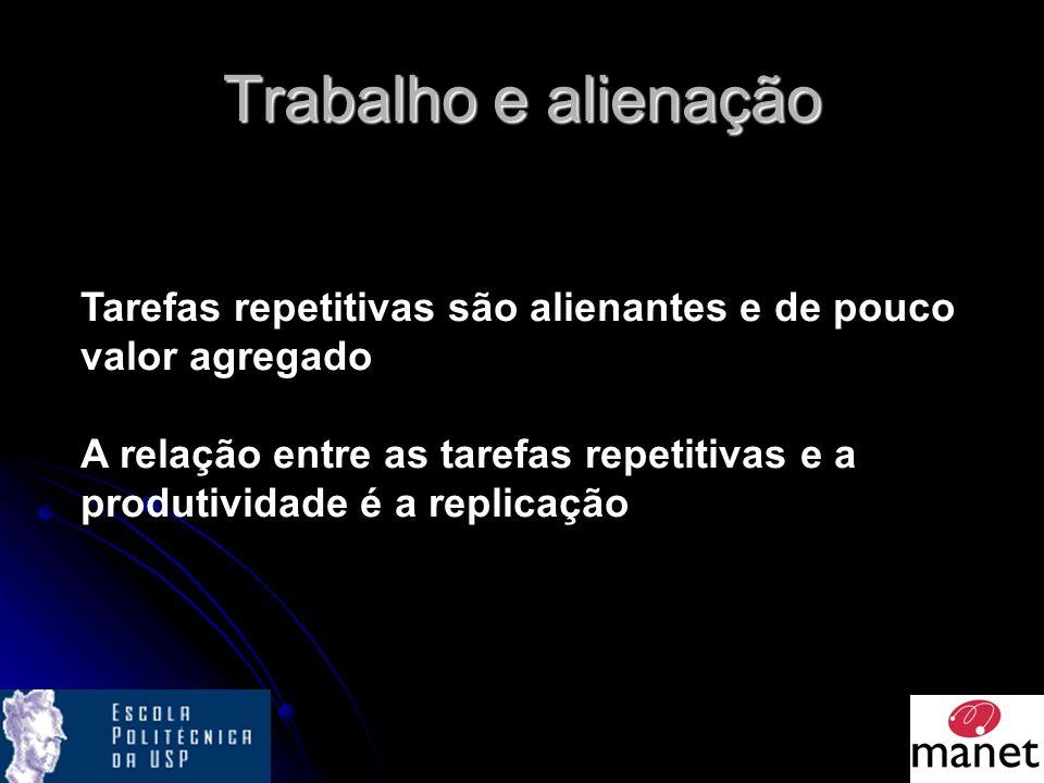 Trabalho e alienação Tarefas repetitivas são alienantes e de pouco valor agregado A relação entre as tarefas repetitivas e a produtividade é a replicação