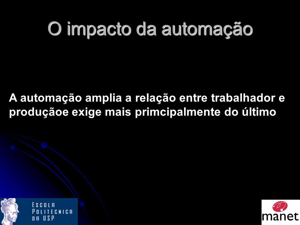 O impacto da automação A automação amplia a relação entre trabalhador e produçãoe exige mais primcipalmente do último