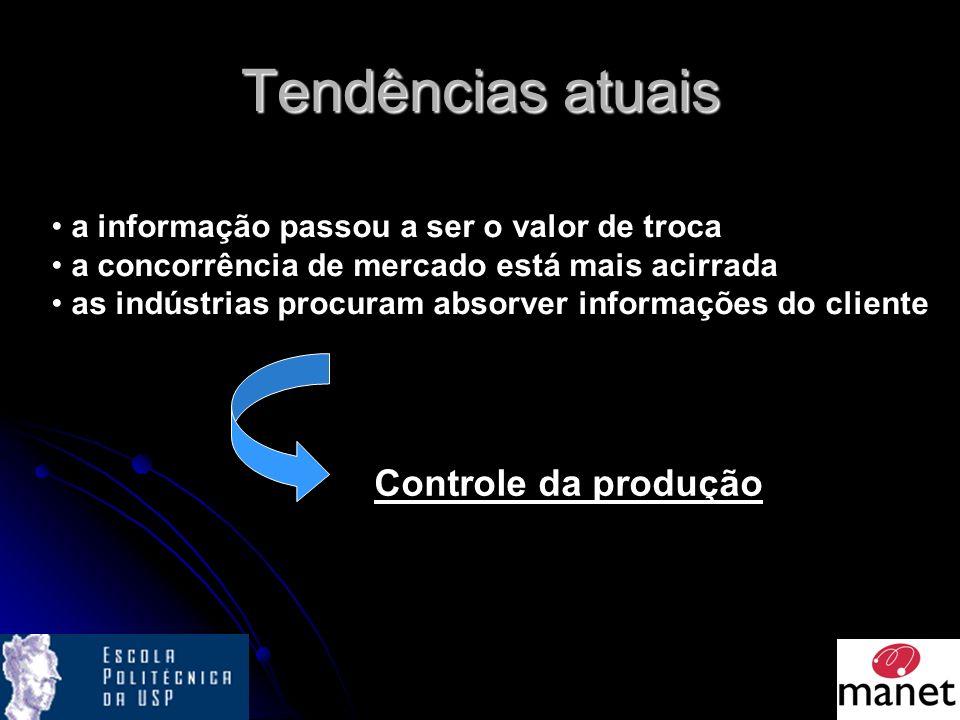 Tendências atuais a informação passou a ser o valor de troca a concorrência de mercado está mais acirrada as indústrias procuram absorver informações do cliente Controle da produção