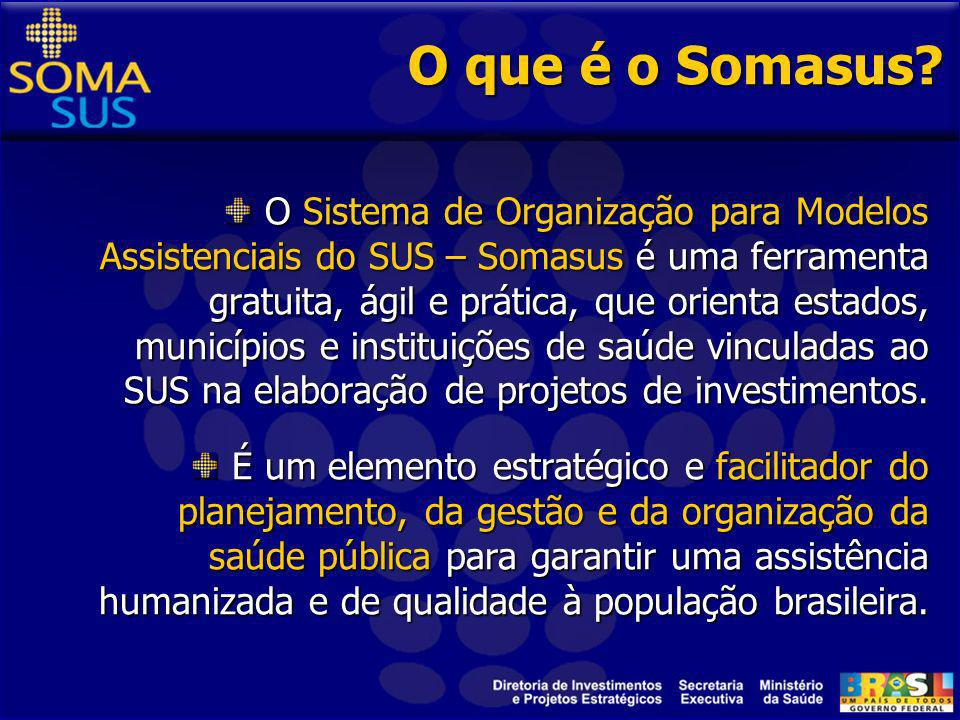 Tela de Obras do Somasus