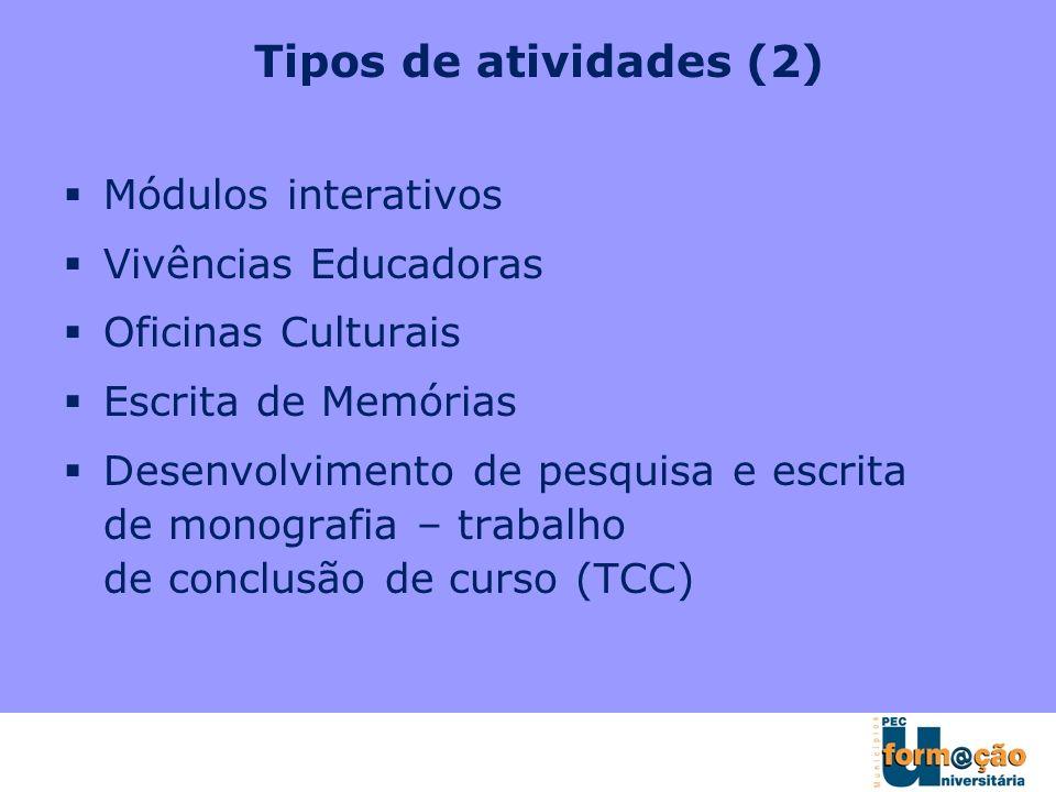Tipos de atividades (2) Módulos interativos Vivências Educadoras Oficinas Culturais Escrita de Memórias Desenvolvimento de pesquisa e escrita de monog