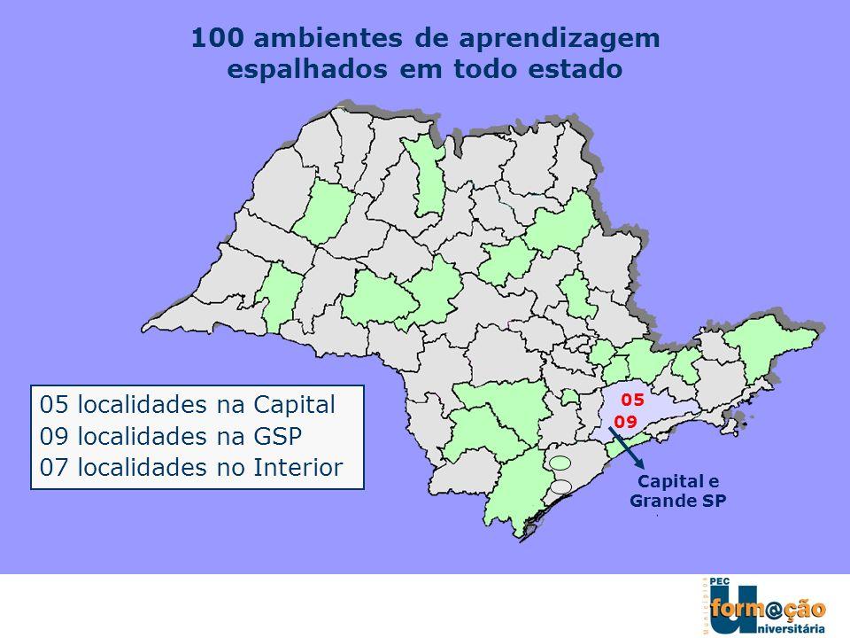 100 ambientes de aprendizagem espalhados em todo estado Capital e Grande SP 05 09 05 localidades na Capital 09 localidades na GSP 07 localidades no In