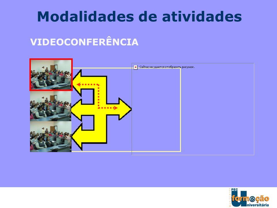 Modalidades de atividades VIDEOCONFERÊNCIA