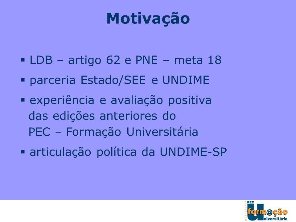 Motivação LDB – artigo 62 e PNE – meta 18 parceria Estado/SEE e UNDIME experiência e avaliação positiva das edições anteriores do PEC – Formação Unive