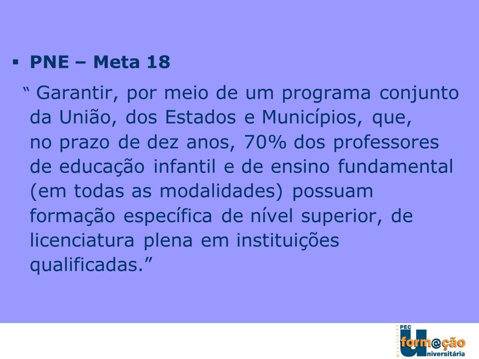 PNE – Meta 18 Garantir, por meio de um programa conjunto da União, dos Estados e Municípios, que, no prazo de dez anos, 70% dos professores de educaçã