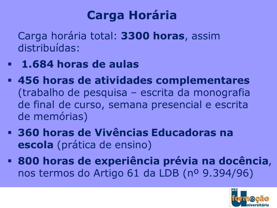 Carga Horária Carga horária total: 3300 horas, assim distribuídas: 1.684 horas de aulas 456 horas de atividades complementares (trabalho de pesquisa –