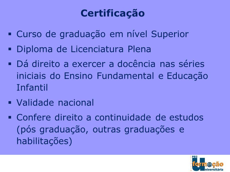 Certificação Curso de graduação em nível Superior Diploma de Licenciatura Plena Dá direito a exercer a docência nas séries iniciais do Ensino Fundamen