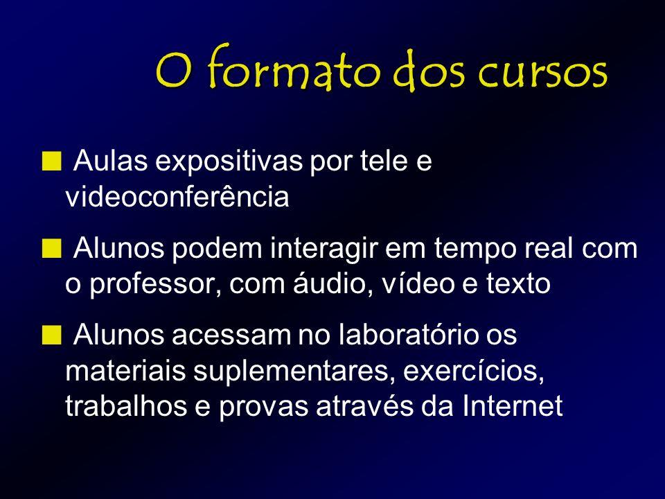 O formato dos cursos Aulas expositivas por tele e videoconferência Alunos podem interagir em tempo real com o professor, com áudio, vídeo e texto Alun