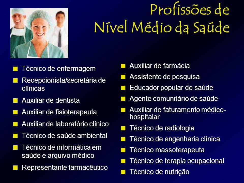 Profissões de Nível Médio da Saúde Técnico de enfermagem Recepcionista/secretária de clínicas Auxiliar de dentista Auxiliar de fisioterapeuta Auxiliar